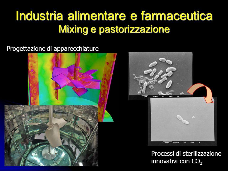 Industria alimentare e farmaceutica Mixing e pastorizzazione