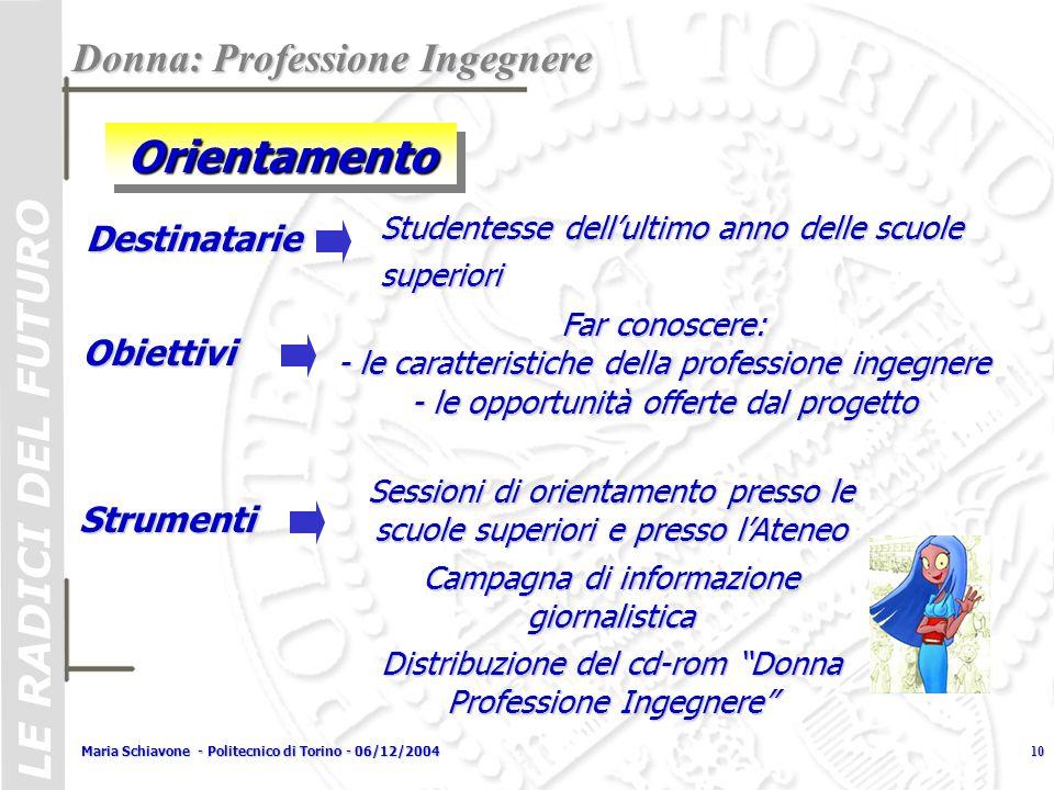 Orientamento Donna: Professione Ingegnere Destinatarie Obiettivi
