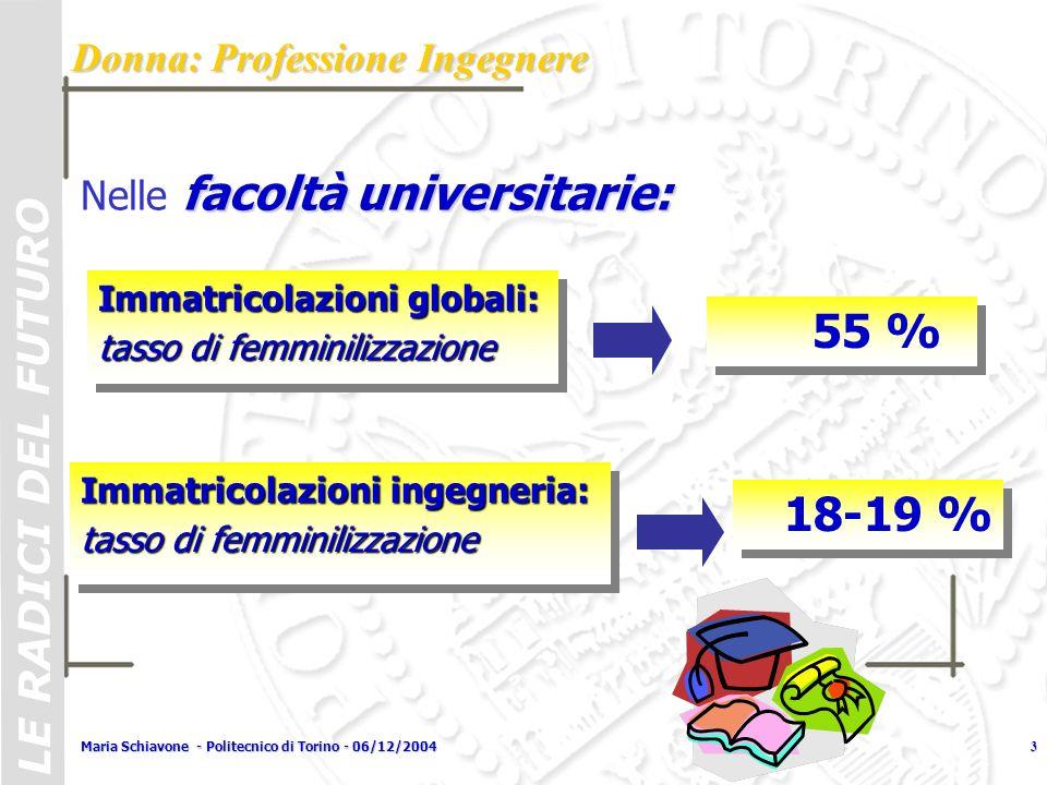 Immatricolazioni globali: tasso di femminilizzazione