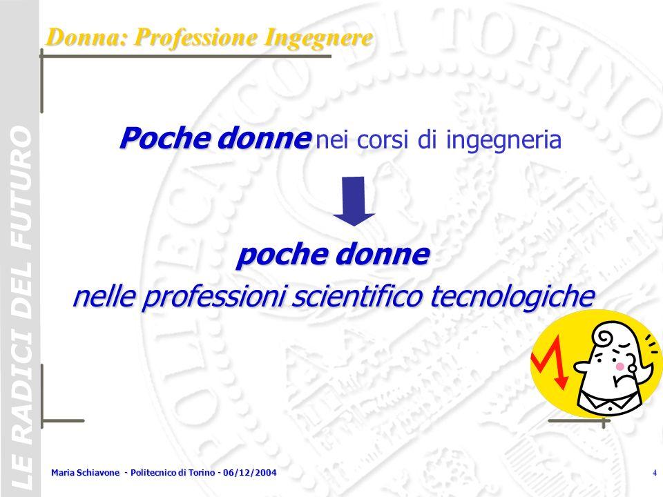 poche donne nelle professioni scientifico tecnologiche