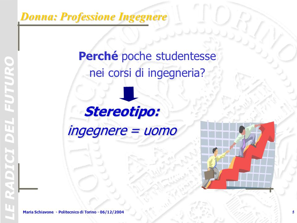 Stereotipo: ingegnere = uomo