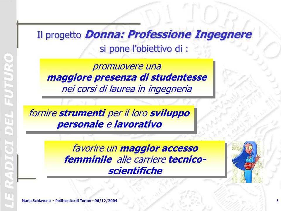 Il progetto Donna: Professione Ingegnere si pone l'obiettivo di :