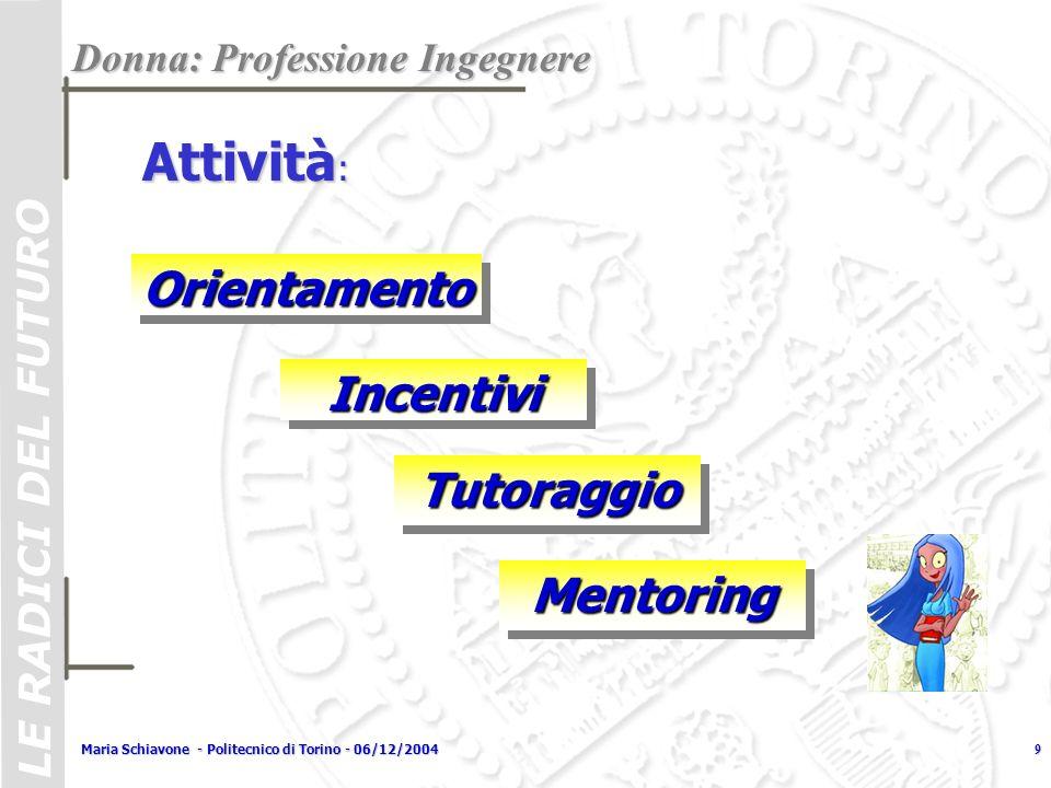Attività: Orientamento Incentivi Tutoraggio Mentoring
