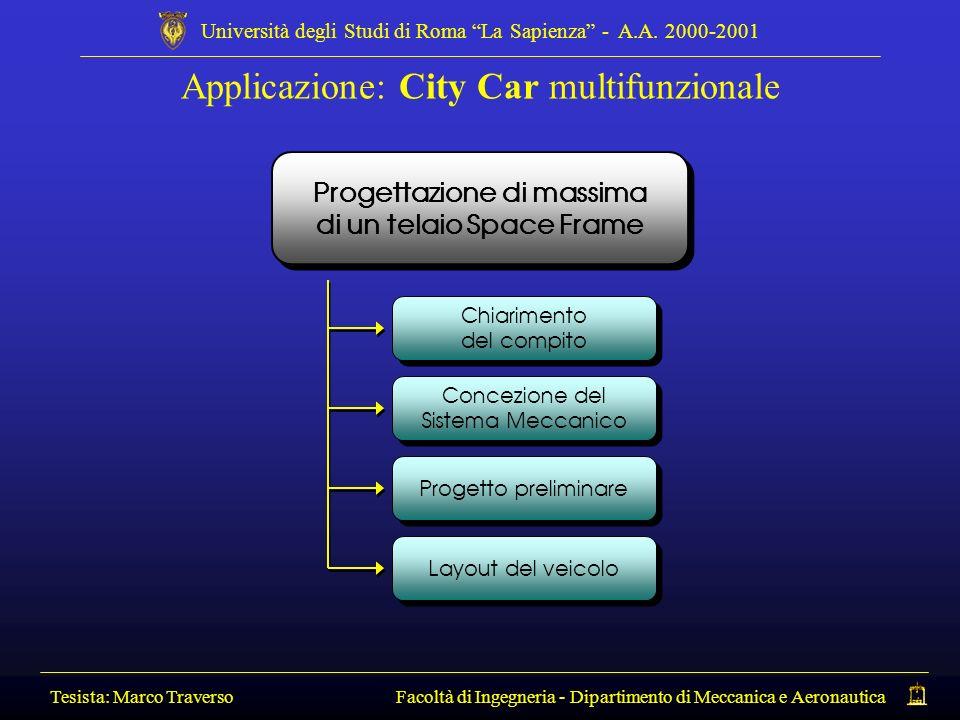 Progettazione di massima di un telaio Space Frame