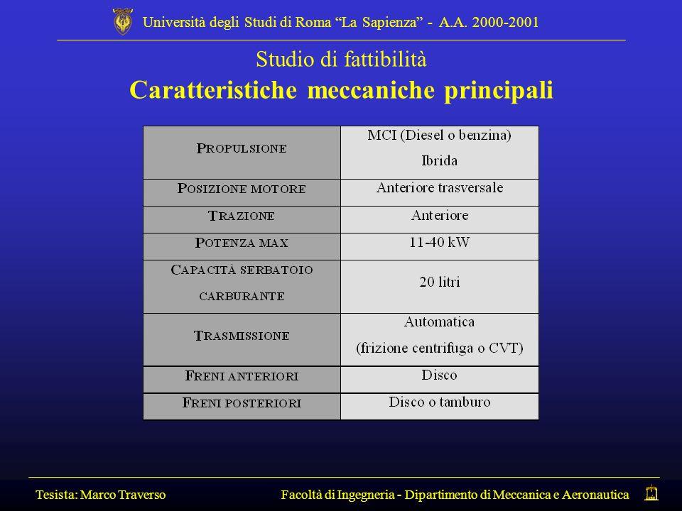 Caratteristiche meccaniche principali