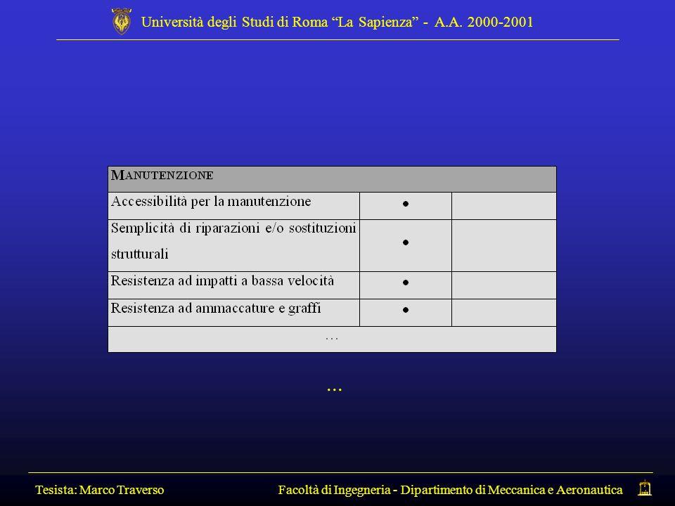 Università degli Studi di Roma La Sapienza - A.A. 2000-2001