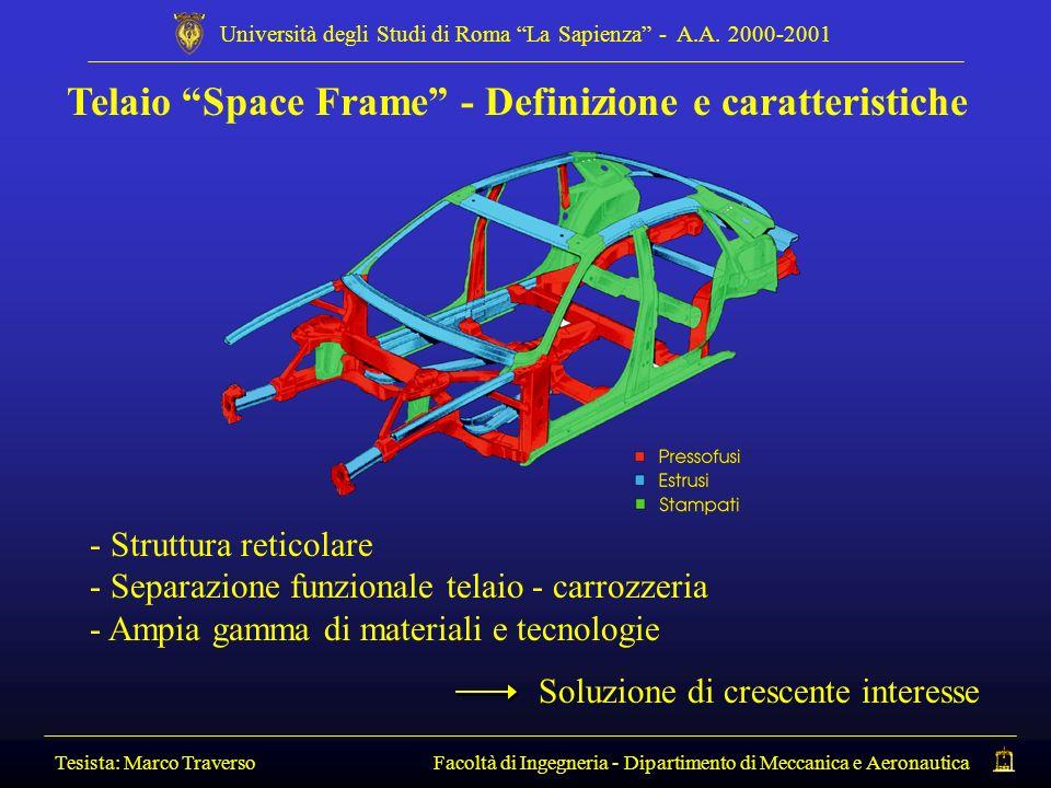 Telaio Space Frame - Definizione e caratteristiche