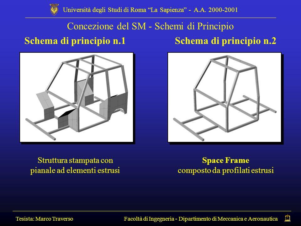 Schema di principio n.1 Schema di principio n.2