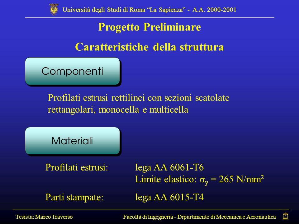 Caratteristiche della struttura