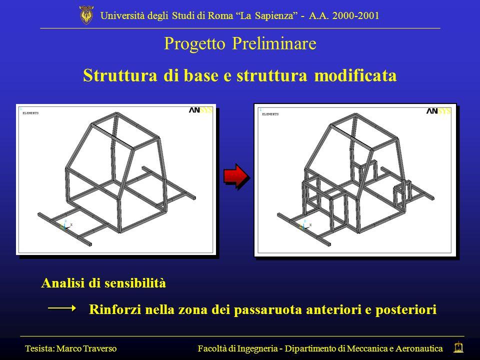 Struttura di base e struttura modificata