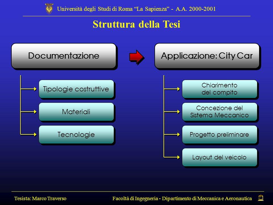 Applicazione: City Car
