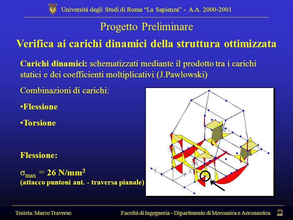 Verifica ai carichi dinamici della struttura ottimizzata