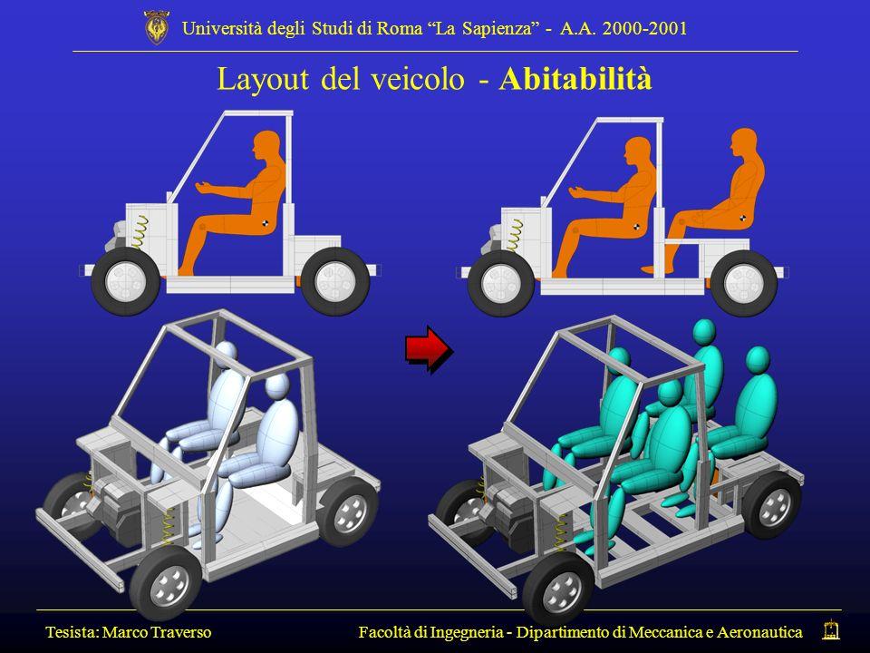 Layout del veicolo - Abitabilità