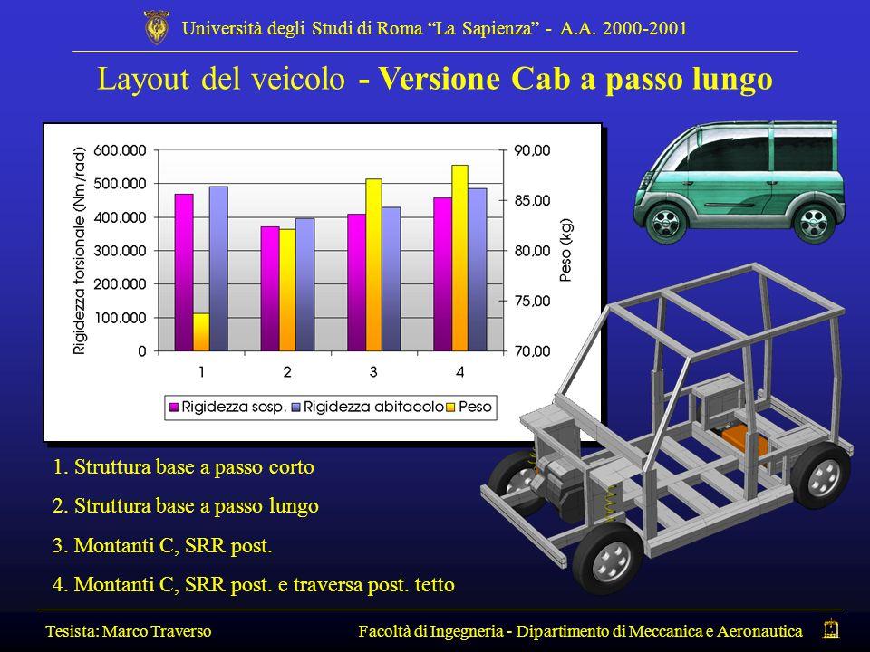 Layout del veicolo - Versione Cab a passo lungo