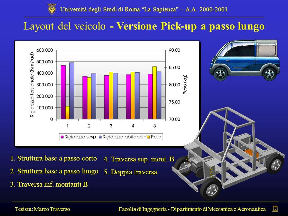 Layout del veicolo - Versione Pick-up a passo lungo