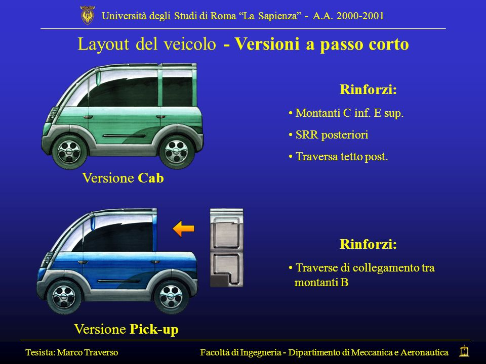 Layout del veicolo - Versioni a passo corto