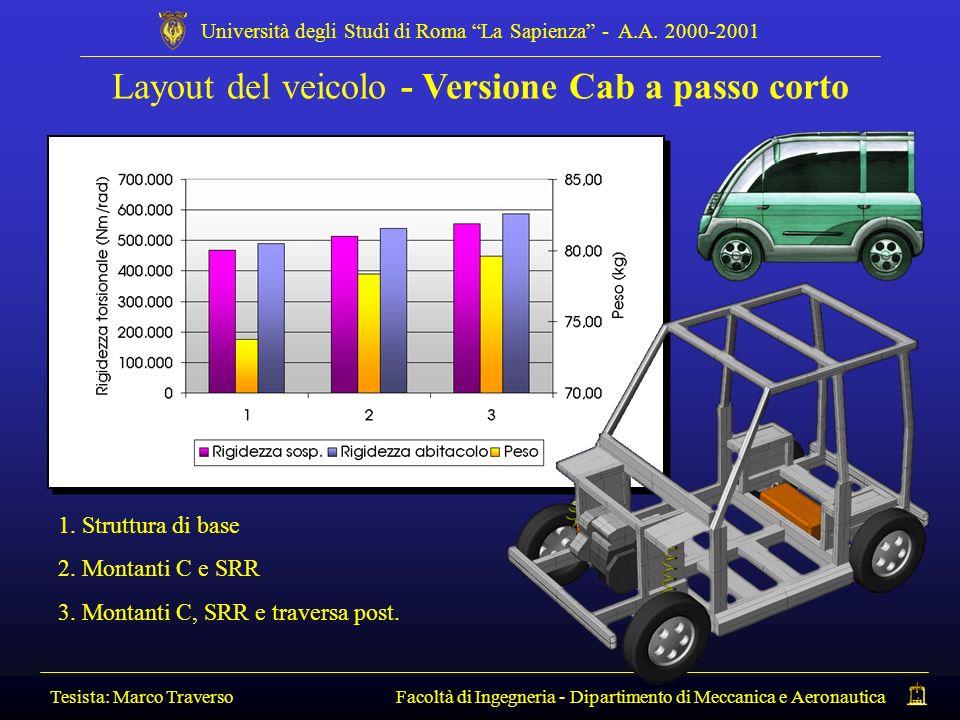 Layout del veicolo - Versione Cab a passo corto
