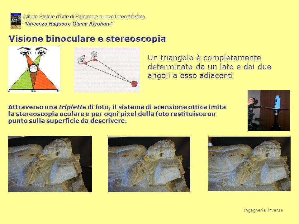 Visione binoculare e stereoscopia