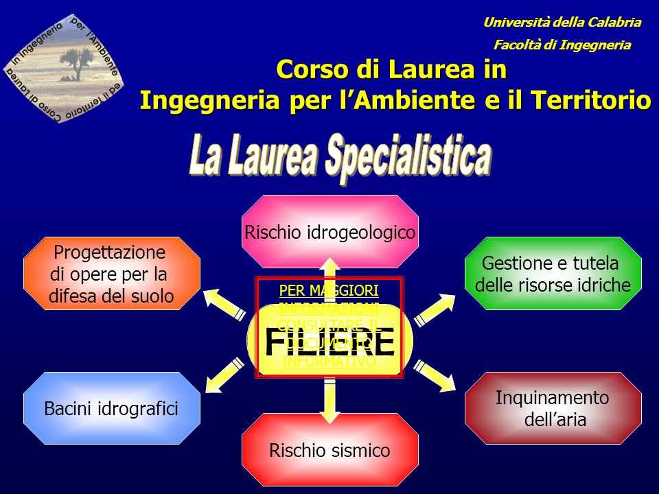 FILIERE La Laurea Specialistica