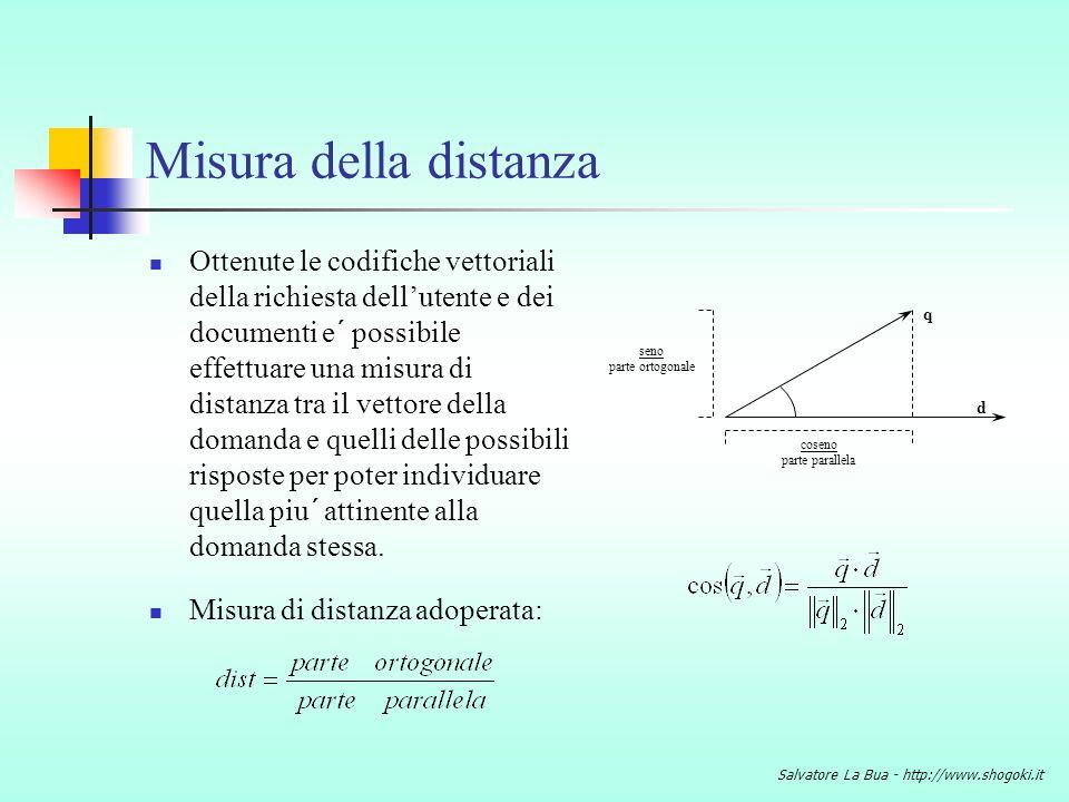Misura della distanza