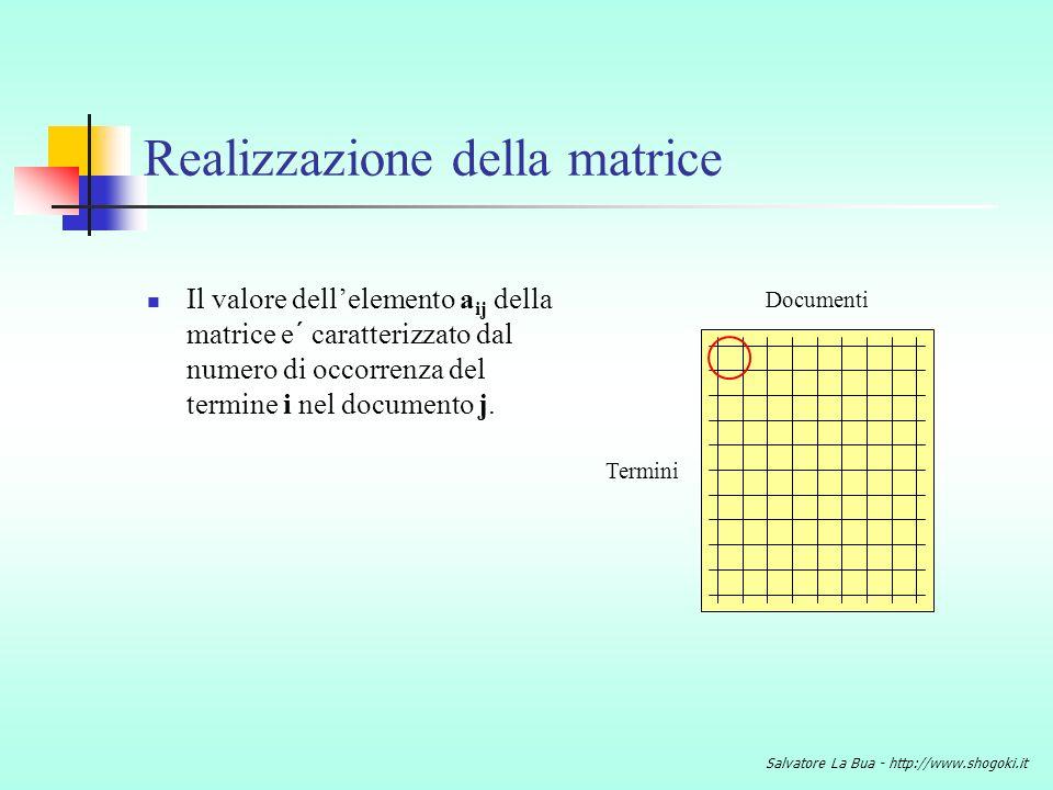 Realizzazione della matrice