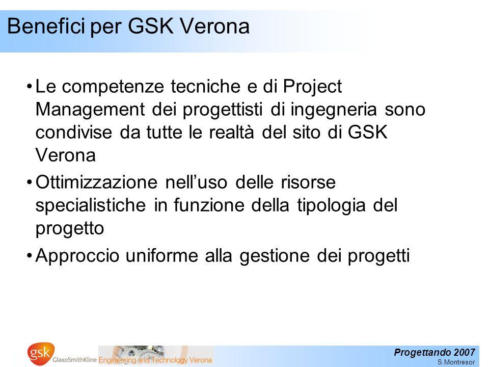 Benefici per GSK Verona