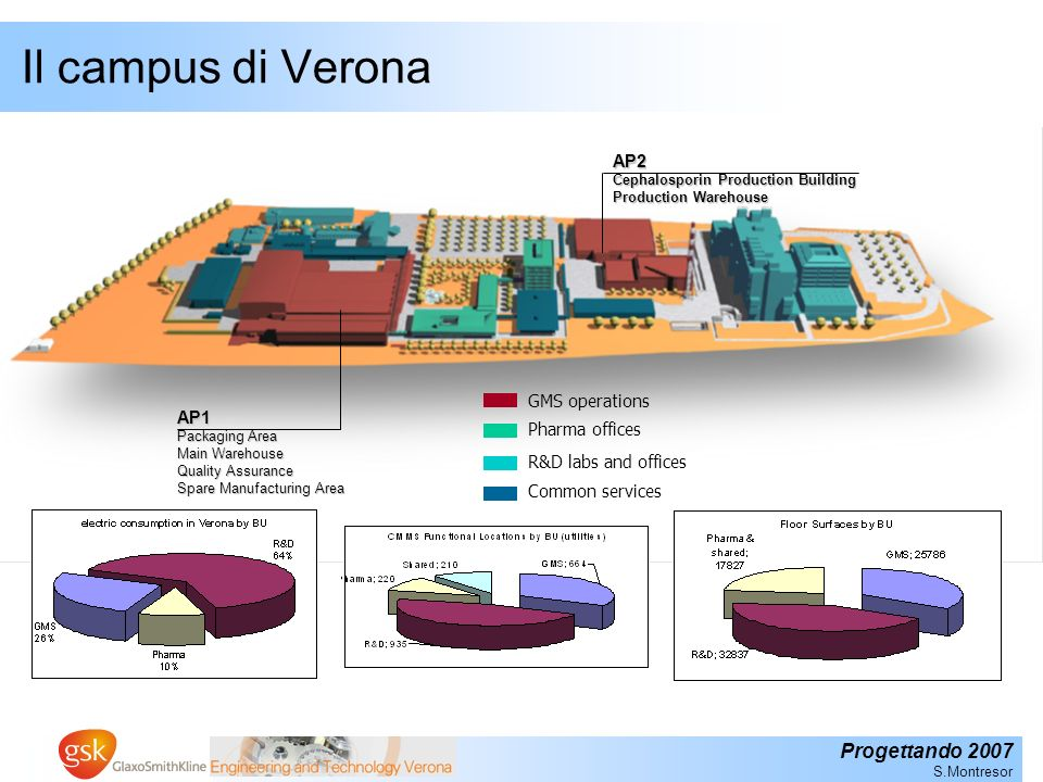 Il campus di Verona AP2 GMS operations AP1 Pharma offices