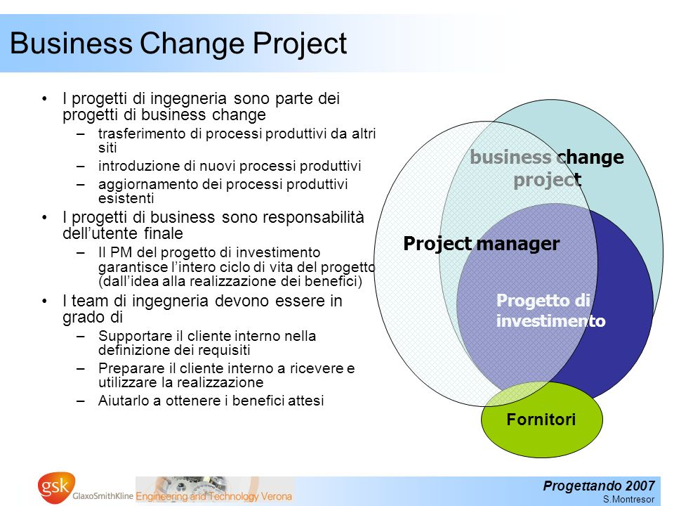 Business Change Project