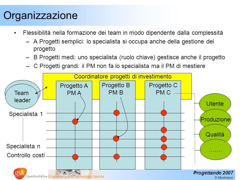 Organizzazione Flessibilità nella formazione dei team in modo dipendente dalla complessità.