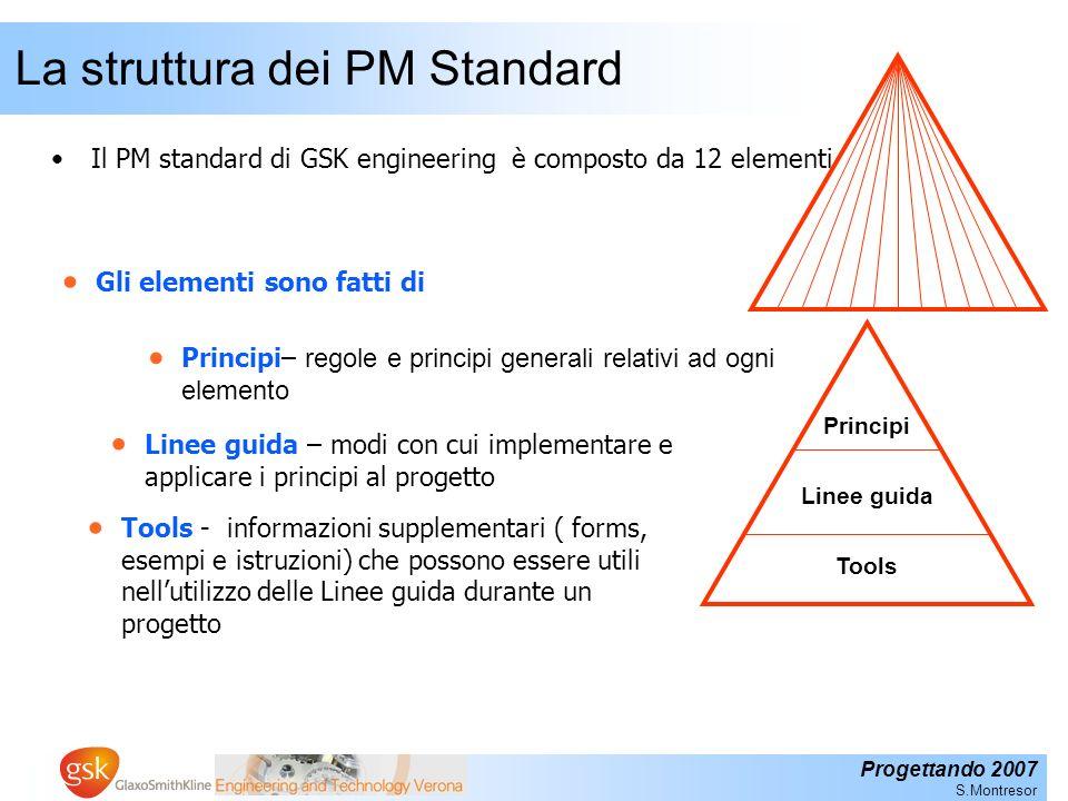 La struttura dei PM Standard
