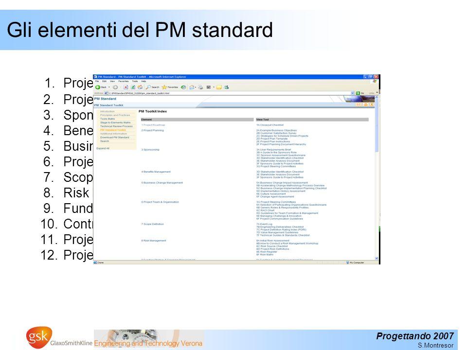 Gli elementi del PM standard