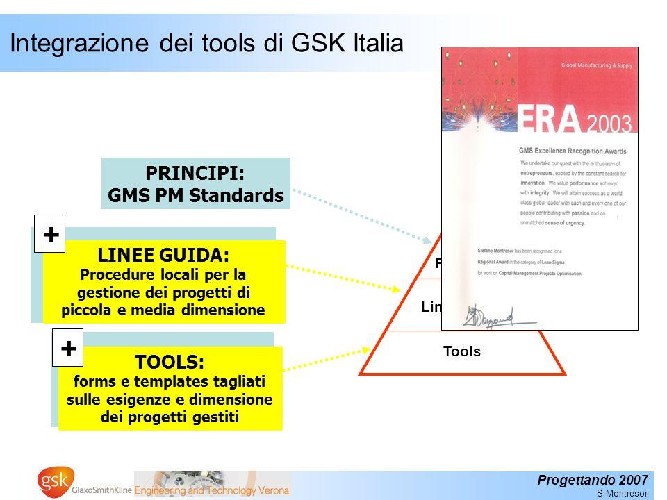 Integrazione dei tools di GSK Italia