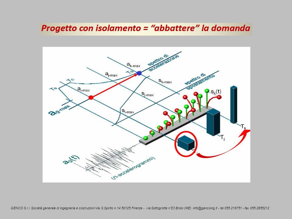 GENCO S. r. l. Società generale di ingegneria e costruzioni Via S