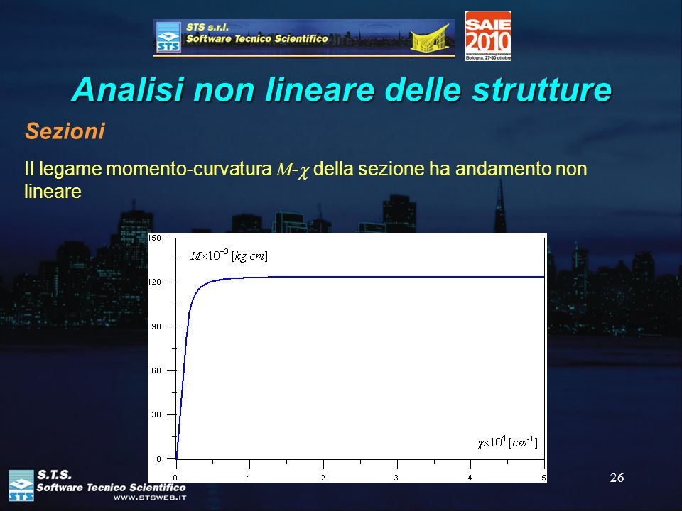 Analisi non lineare delle strutture