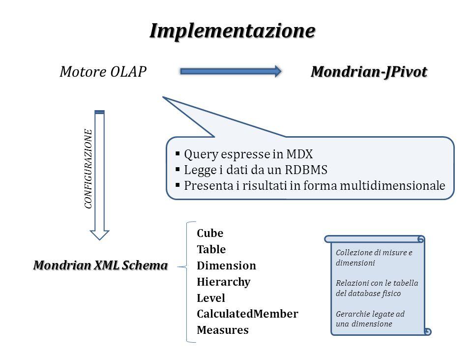 Implementazione Motore OLAP Mondrian-JPivot Query espresse in MDX