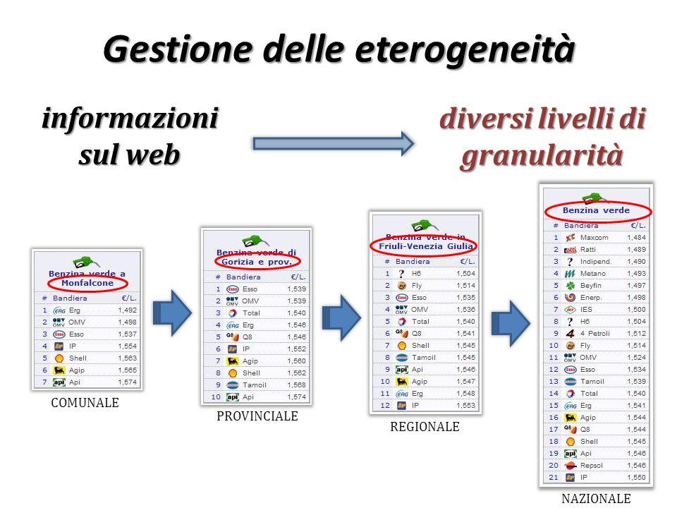 Gestione delle eterogeneità