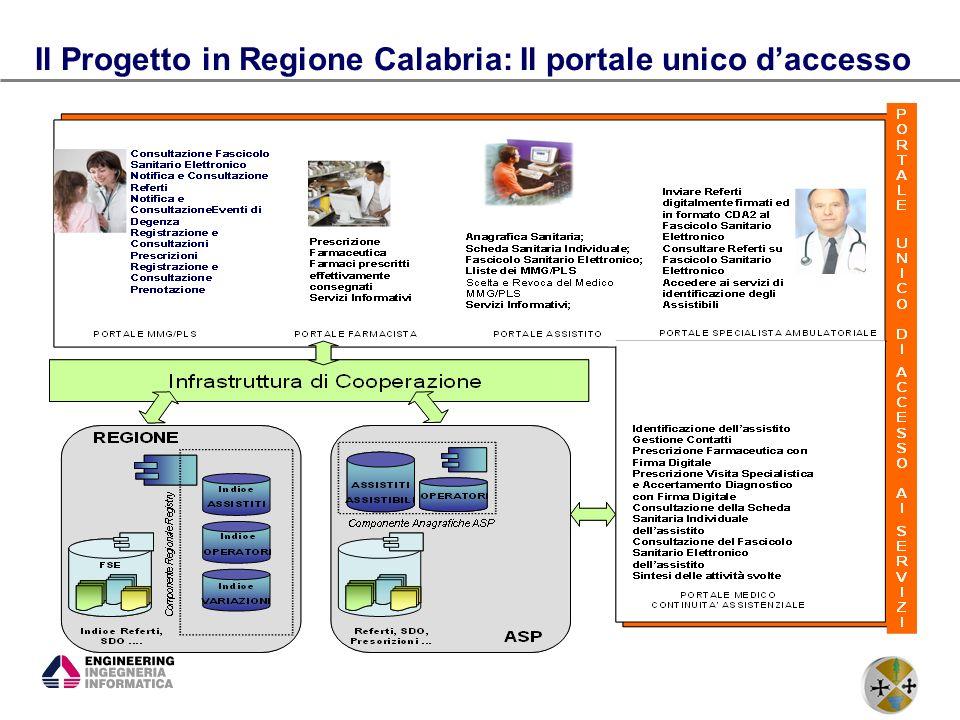 Il Progetto in Regione Calabria: Il portale unico d'accesso