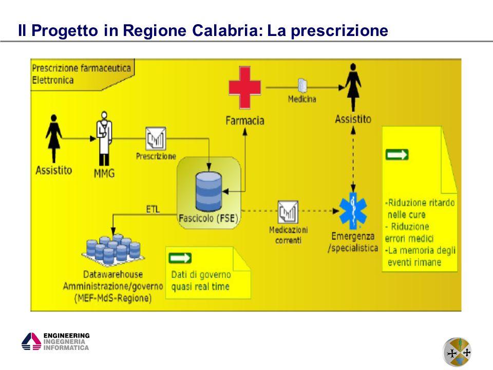 Il Progetto in Regione Calabria: La prescrizione