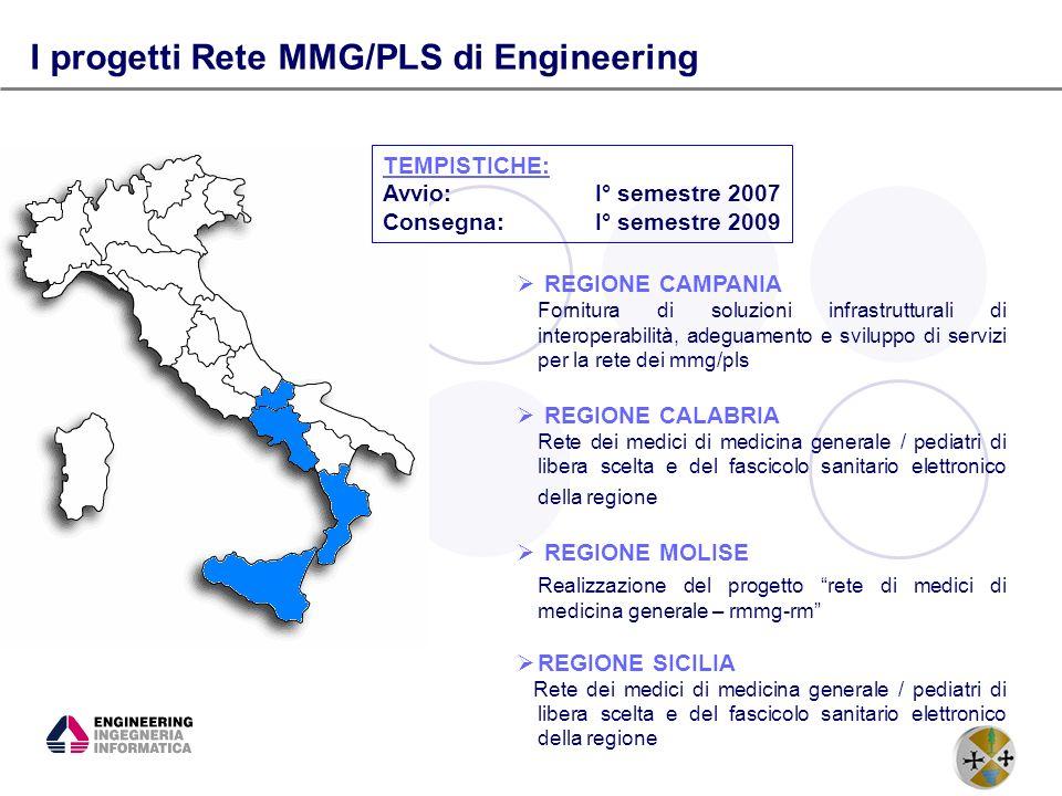 I progetti Rete MMG/PLS di Engineering