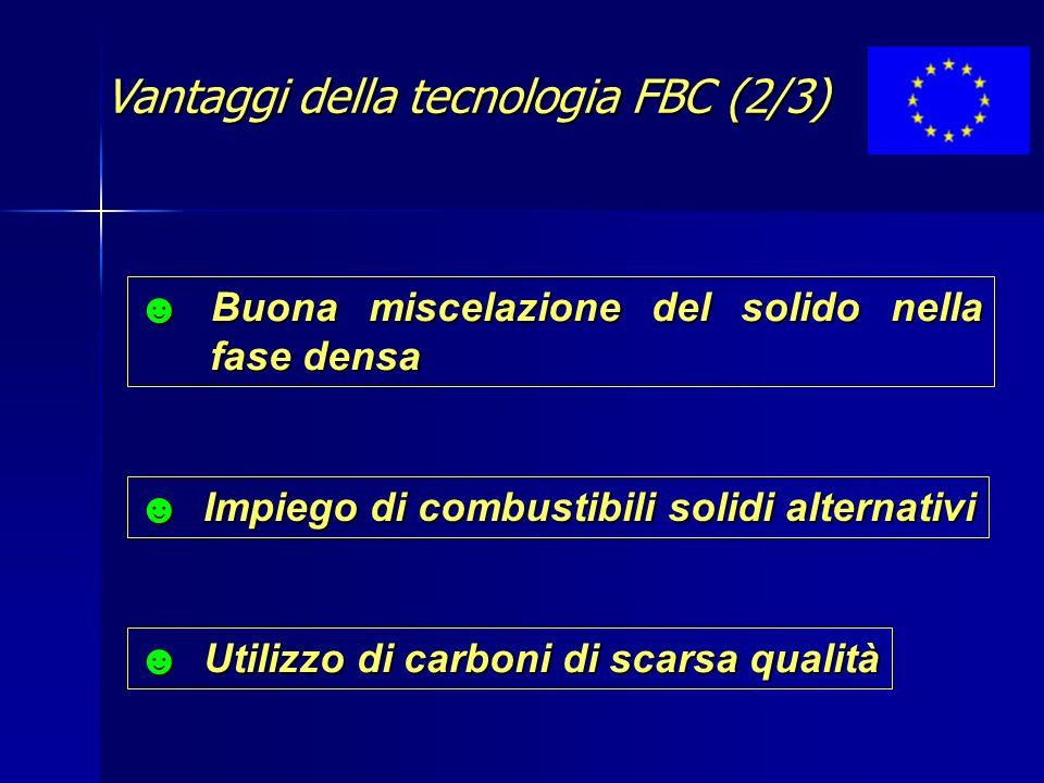 Vantaggi della tecnologia FBC (2/3)