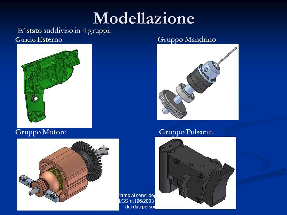 Modellazione E' stato suddiviso in 4 gruppi: