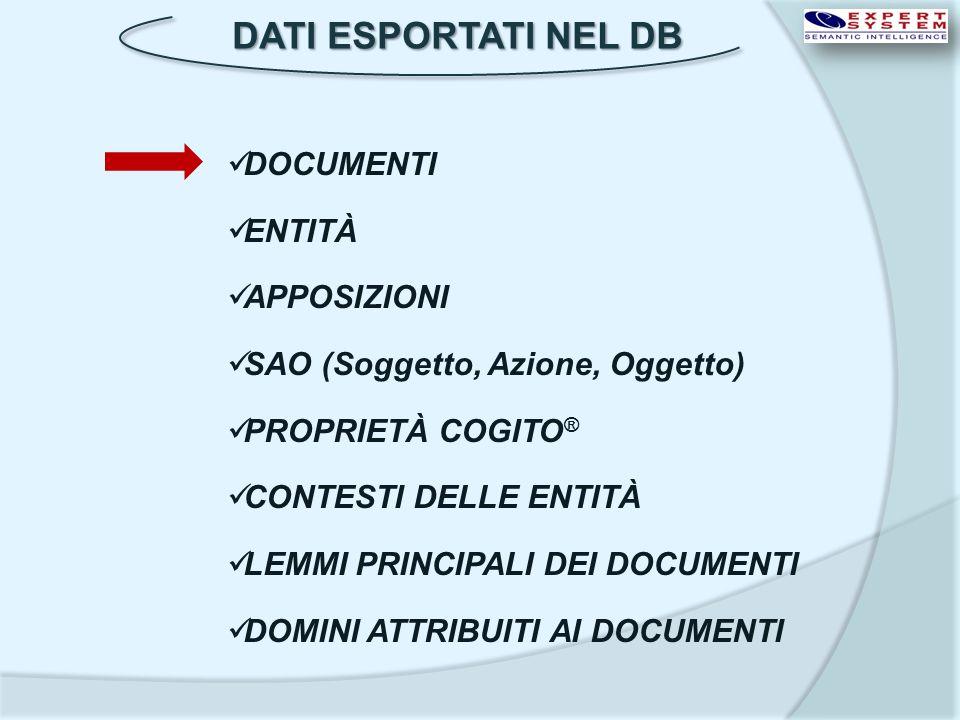 DATI ESPORTATI NEL DB DOCUMENTI ENTITÀ APPOSIZIONI