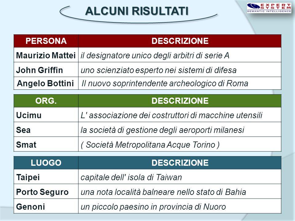 ALCUNI RISULTATI PERSONA DESCRIZIONE Maurizio Mattei