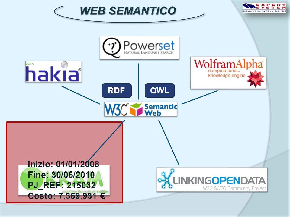 WEB SEMANTICO Inizio: 01/01/2008 Fine: 30/06/2010 PJ_REF: 215032