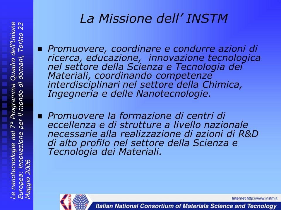 La Missione dell' INSTM