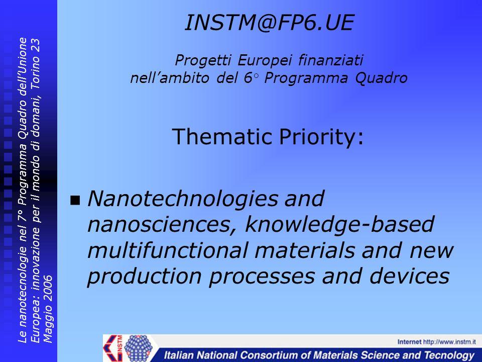 INSTM@FP6.UE Progetti Europei finanziati nell'ambito del 6° Programma Quadro