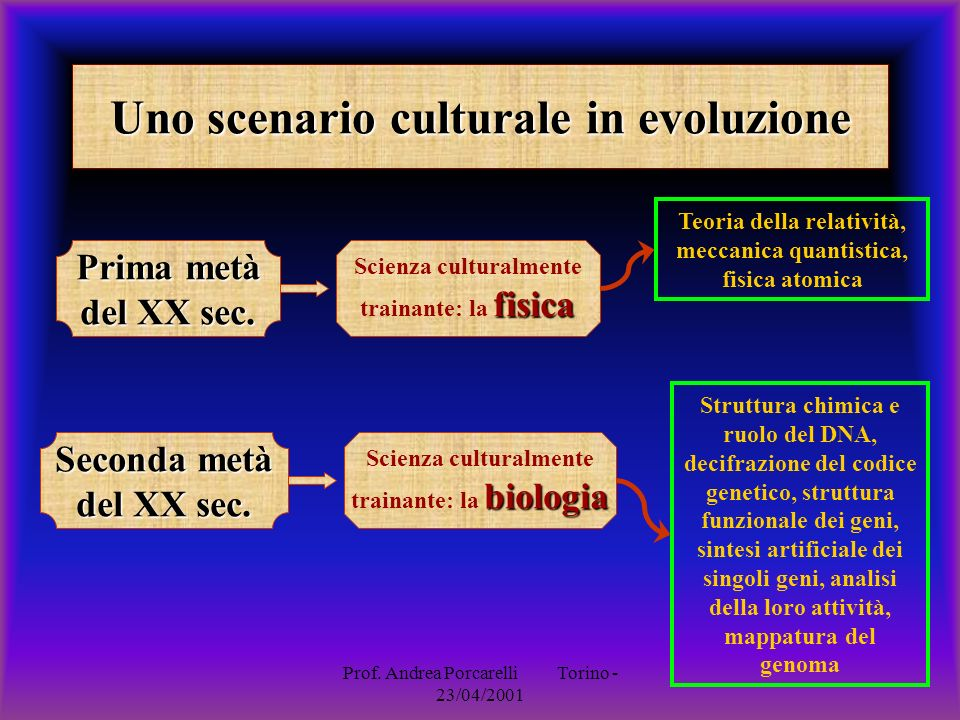 Uno scenario culturale in evoluzione