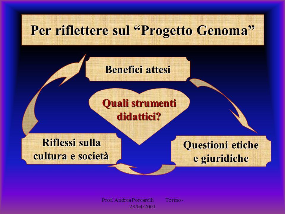 Per riflettere sul Progetto Genoma