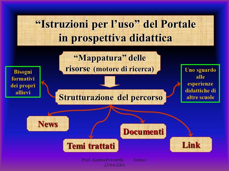 Istruzioni per l'uso del Portale in prospettiva didattica