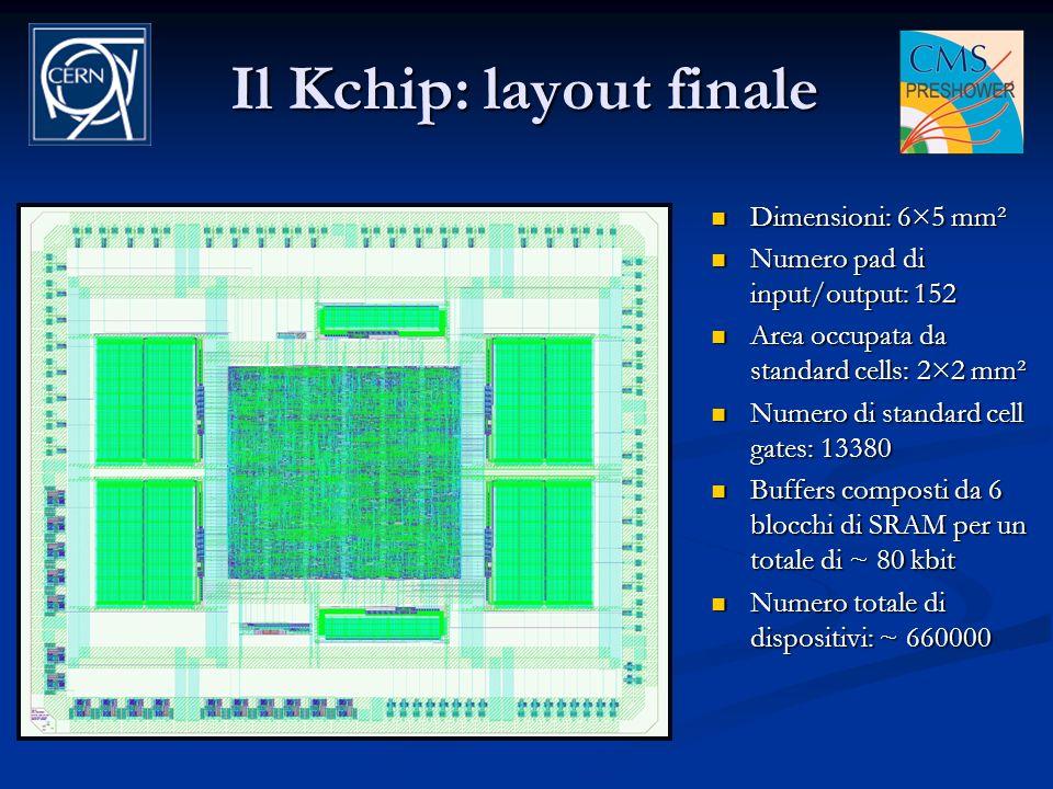 Il Kchip: layout finale